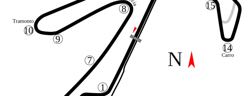 Circuito Autodromo Marco Simoncelli