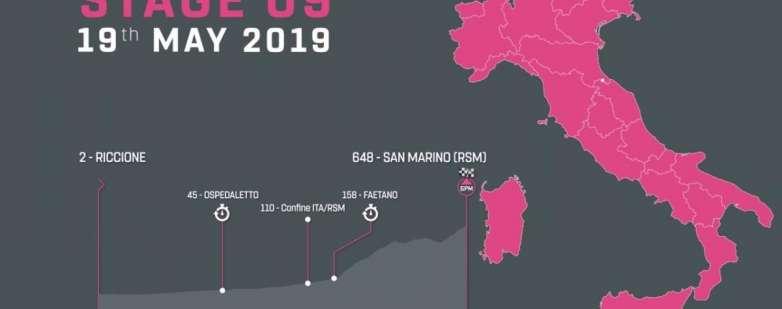Giro d'Italia - Tappa Riccione