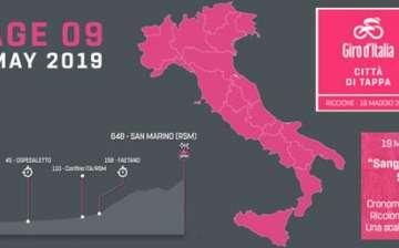 Riccione - San Marino