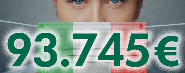 Solidarietà al tempo del Coronavirus per la Croce Rossa Italiana